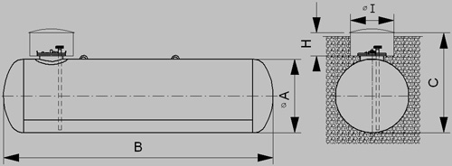 Podzemný zásobník pre odber kvapalnej fázy - nákres