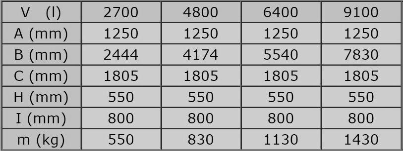 Tabuľka pre odber plynnej fázy_podzemné