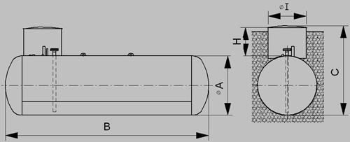 Podzemný zásobník na odpre kvapalnej fázy - nákres